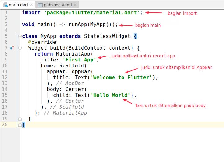 Kode aplikasi Widget