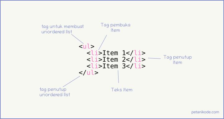 Tag ul di HTML